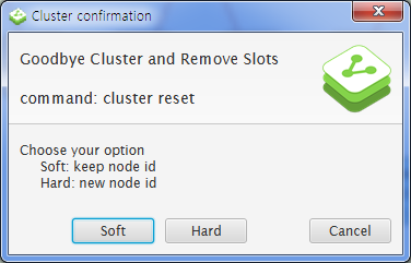 Cluster Goodbye Comfirm